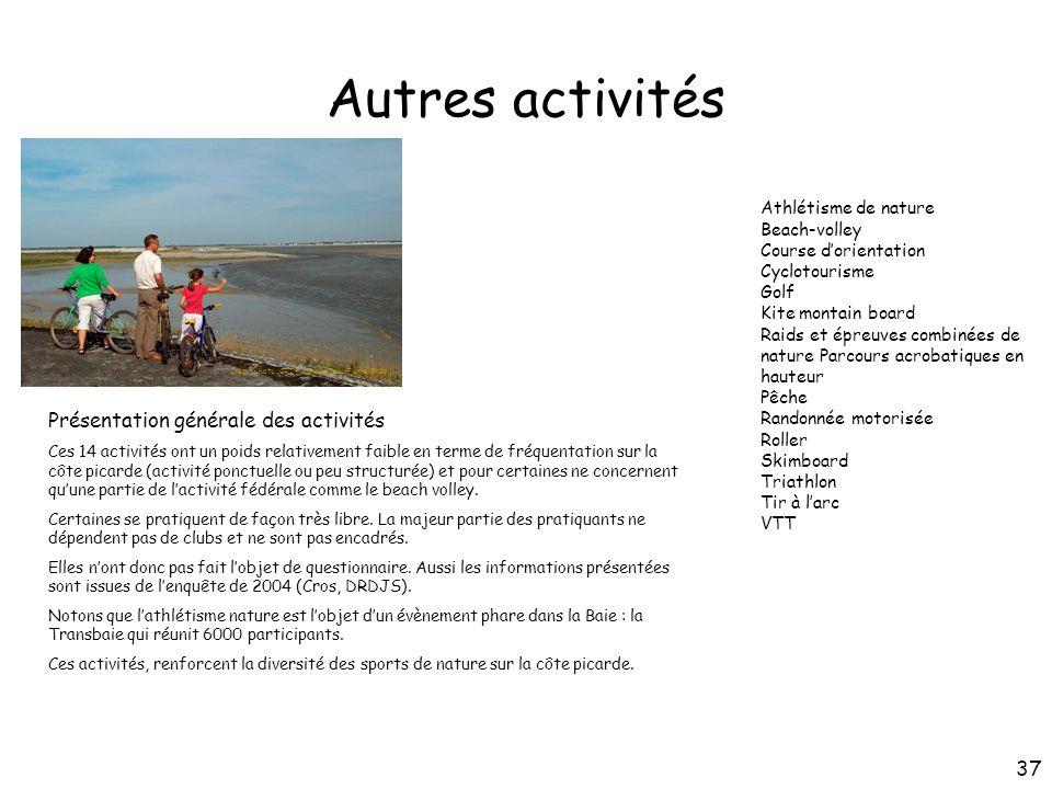 Autres activités Présentation générale des activités Ces 14 activités ont un poids relativement faible en terme de fréquentation sur la côte picarde (