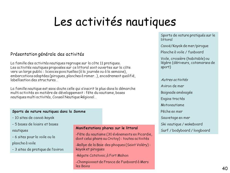 Les activités nautiques Présentation générale des activités La famille des activités nautiques regroupe sur la côte 11 pratiques. Les activités nautiq