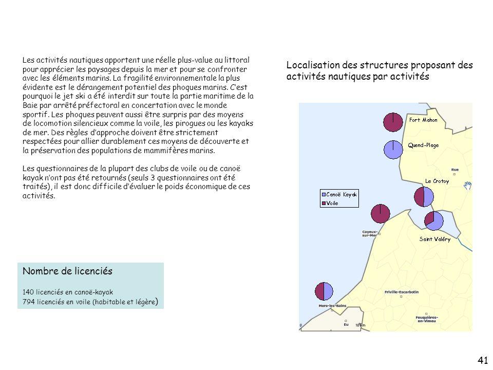Localisation des structures proposant des activités nautiques par activités Les activités nautiques apportent une réelle plus-value au littoral pour a