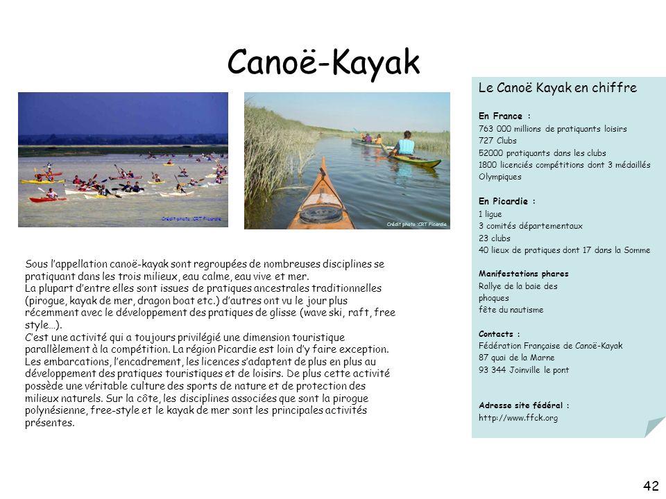 Canoë-Kayak Le Canoë Kayak en chiffre En France : 763 000 millions de pratiquants loisirs 727 Clubs 52000 pratiquants dans les clubs 1800 licenciés co