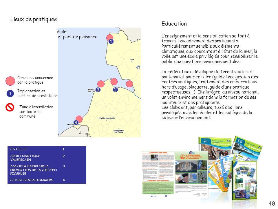 1 Commune concernée par la pratique Implantation et nombre de prestataires Zone dinterdiction sur toute la commune Lieux de pratiques Voile et port de