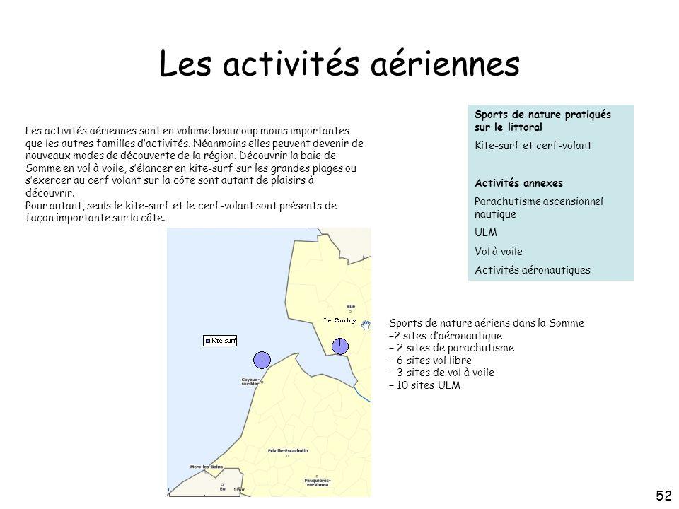 Les activités aériennes Sports de nature aériens dans la Somme 2 sites daéronautique 2 sites de parachutisme 6 sites vol libre 3 sites de vol à voile