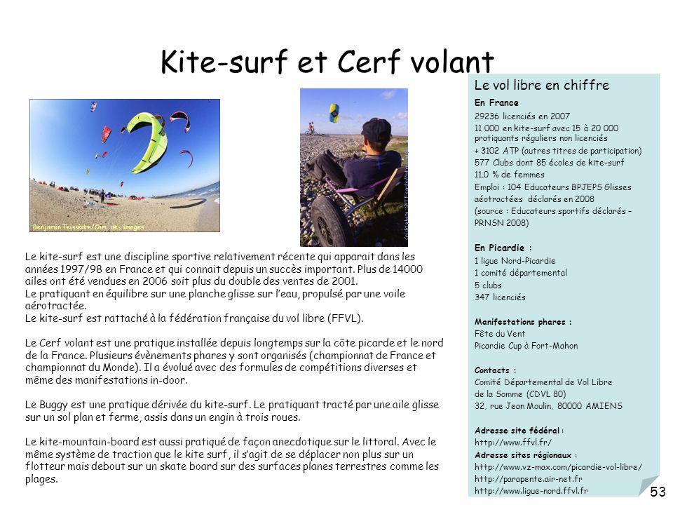 Kite-surf et Cerf volant Le kite-surf est une discipline sportive relativement récente qui apparait dans les années 1997/98 en France et qui connait d