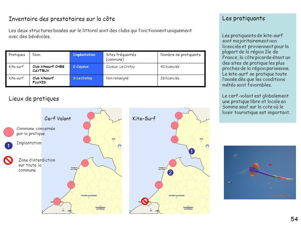 Inventaire des prestataires sur la côte Les deux structures basées sur le littoral sont des clubs qui fonctionnent uniquement avec des bénévoles. Prat