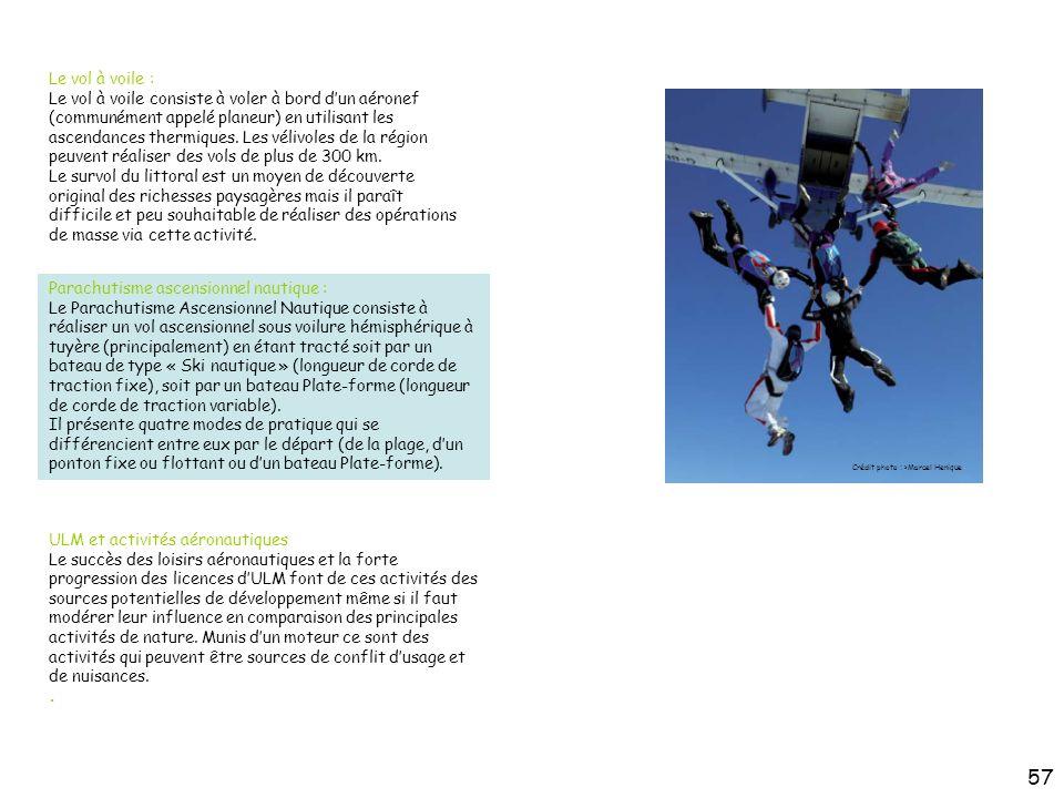 Parachutisme ascensionnel nautique : Le Parachutisme Ascensionnel Nautique consiste à réaliser un vol ascensionnel sous voilure hémisphérique à tuyère