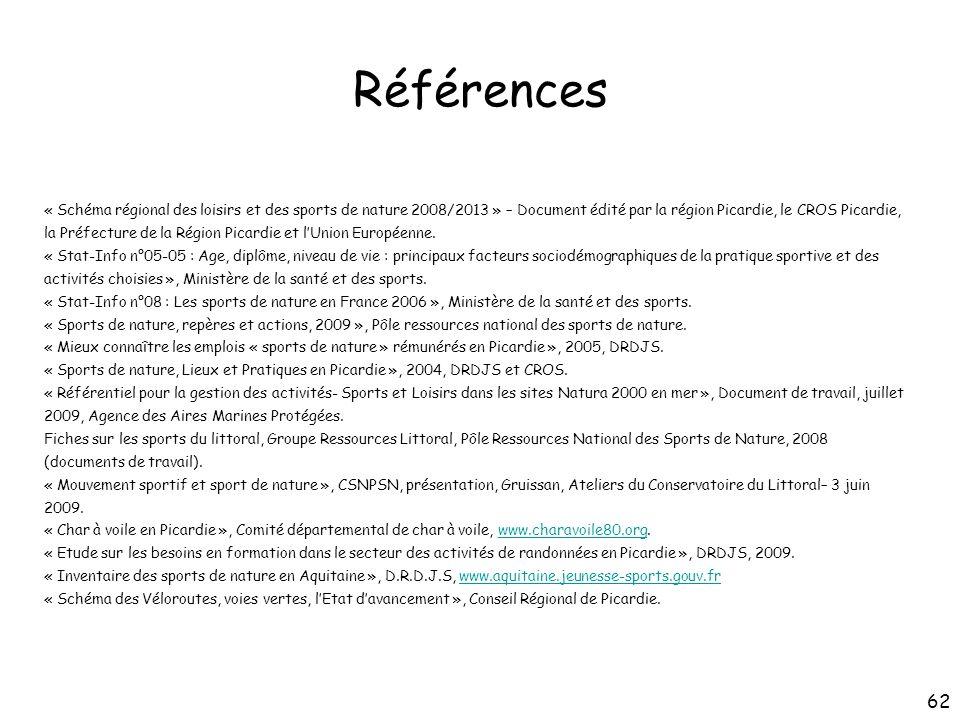 Références « Schéma régional des loisirs et des sports de nature 2008/2013 » – Document édité par la région Picardie, le CROS Picardie, la Préfecture
