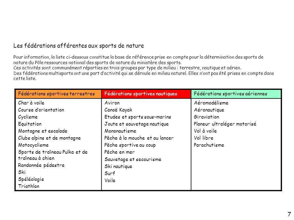 Répartitions des licences sportives de nature en Picardie par activité et par département Source : Sport de nature en Picardie : chiffre clef 2009, DRDJS Picardie 18