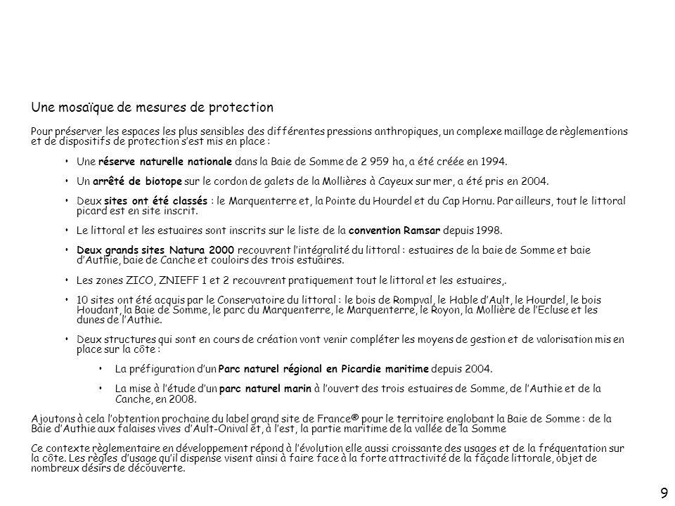 Autres activités Présentation générale des activités Ces 9 activités présentent des volumes de pratiques et des enjeux moins importants.