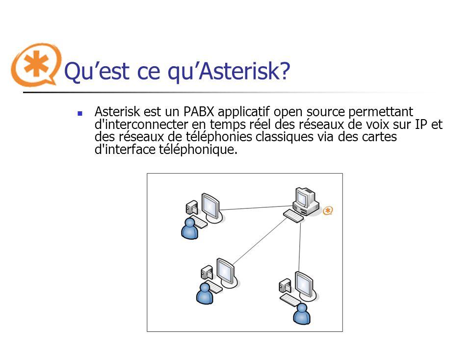 Quest ce quAsterisk? Asterisk est un PABX applicatif open source permettant d'interconnecter en temps réel des réseaux de voix sur IP et des réseaux d