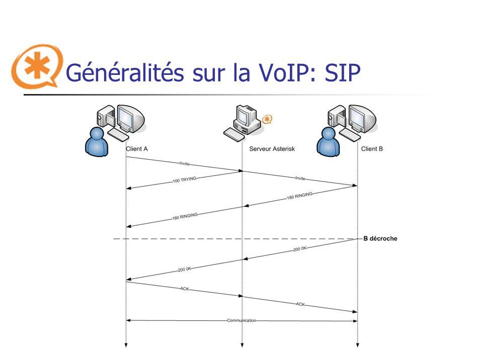 Quest ce quAsterisk Généralités sur la VoIP Quest ce quAsterisk.