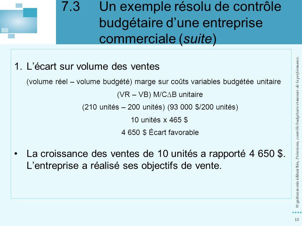 10 © gaëtan morin éditeur ltée, Prévisions, contrôle budgétaire et mesure de la performance. 1.Lécart sur volume des ventes (volume réel – volume budg