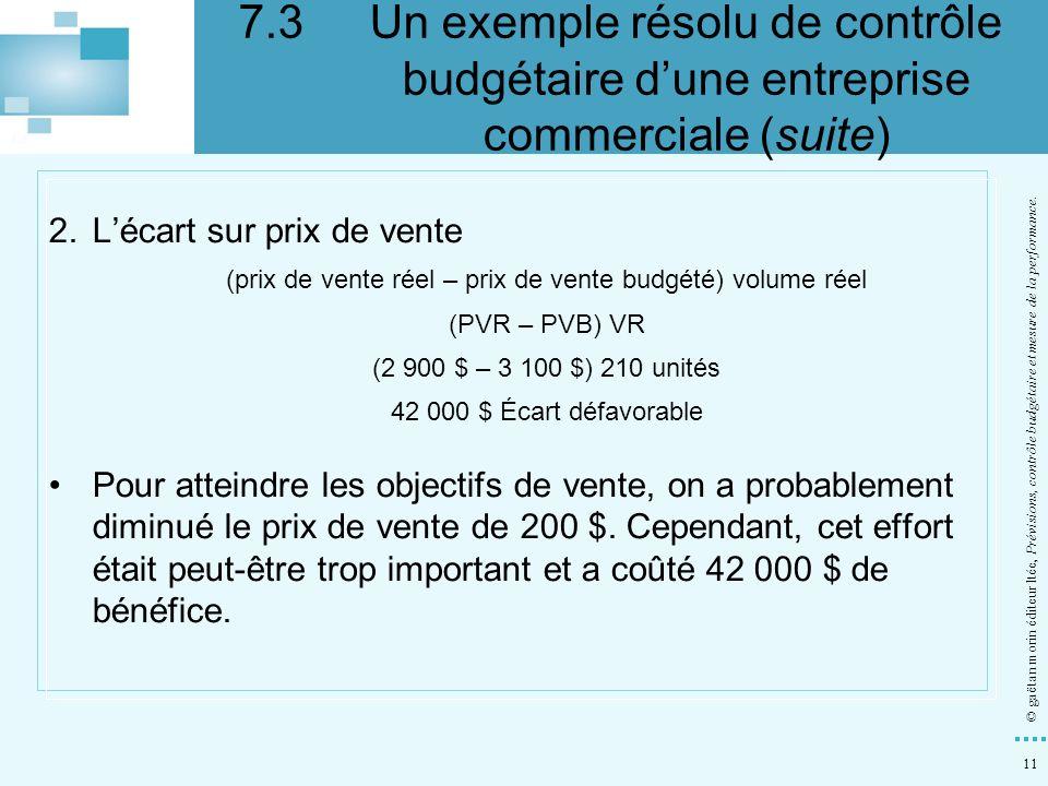 11 © gaëtan morin éditeur ltée, Prévisions, contrôle budgétaire et mesure de la performance. 2.Lécart sur prix de vente (prix de vente réel – prix de