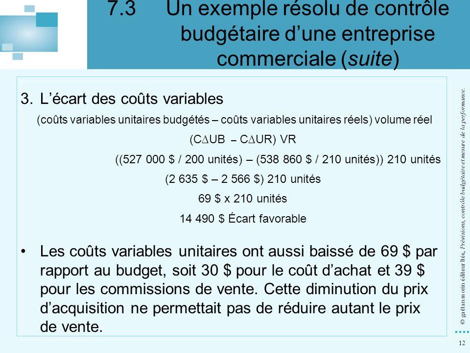 12 © gaëtan morin éditeur ltée, Prévisions, contrôle budgétaire et mesure de la performance. 3.Lécart des coûts variables (coûts variables unitaires b