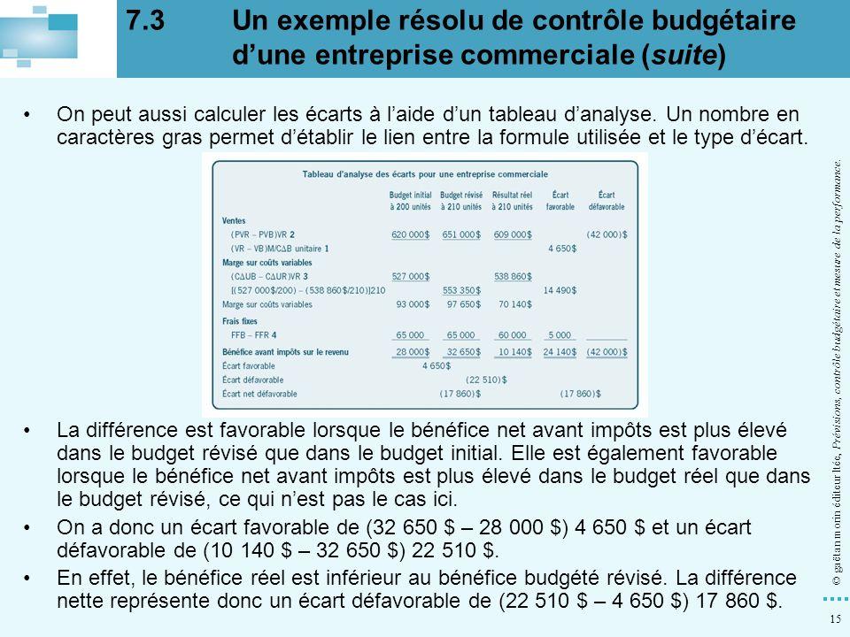 15 © gaëtan morin éditeur ltée, Prévisions, contrôle budgétaire et mesure de la performance. On peut aussi calculer les écarts à laide dun tableau dan