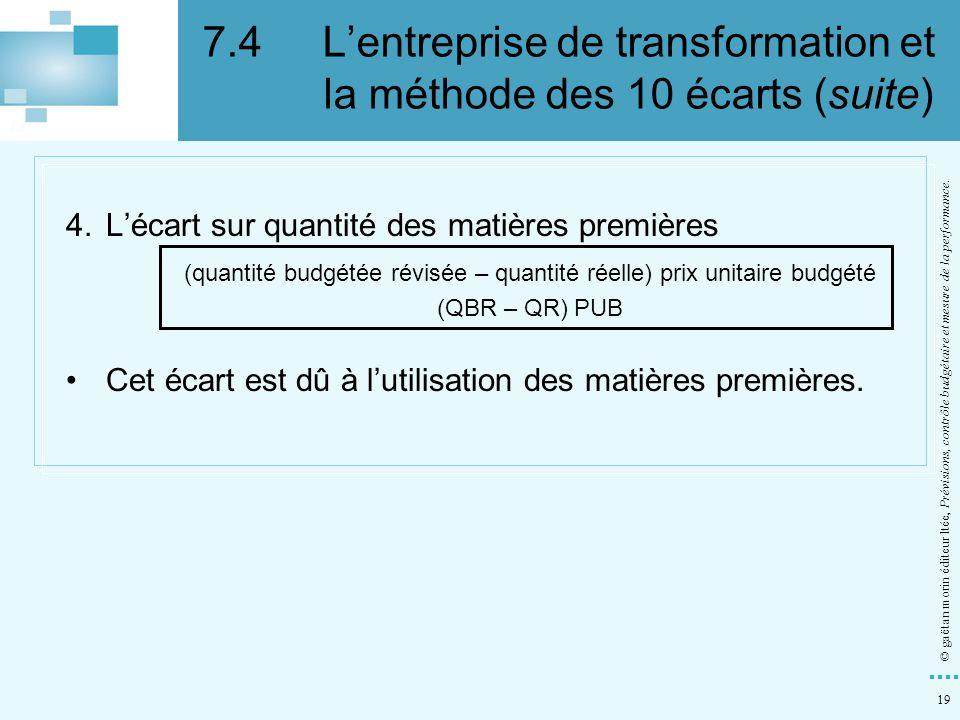 19 © gaëtan morin éditeur ltée, Prévisions, contrôle budgétaire et mesure de la performance. 4.Lécart sur quantité des matières premières (quantité bu