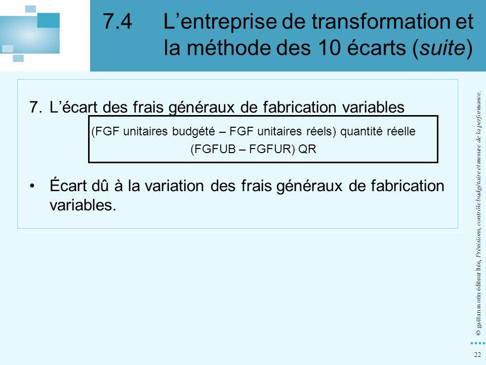 22 © gaëtan morin éditeur ltée, Prévisions, contrôle budgétaire et mesure de la performance. 7.Lécart des frais généraux de fabrication variables (FGF