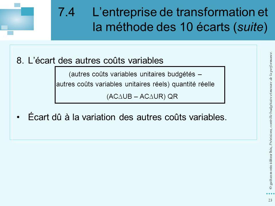 23 © gaëtan morin éditeur ltée, Prévisions, contrôle budgétaire et mesure de la performance. 8.Lécart des autres coûts variables (autres coûts variabl
