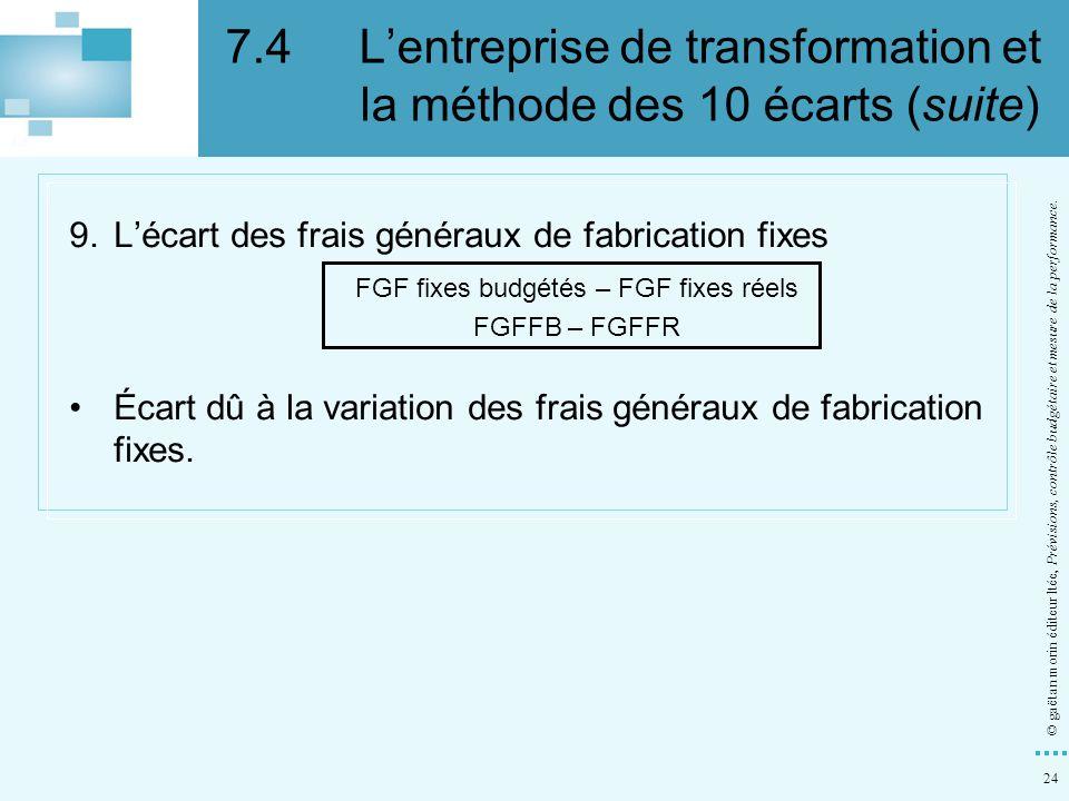 24 © gaëtan morin éditeur ltée, Prévisions, contrôle budgétaire et mesure de la performance. 9.Lécart des frais généraux de fabrication fixes FGF fixe