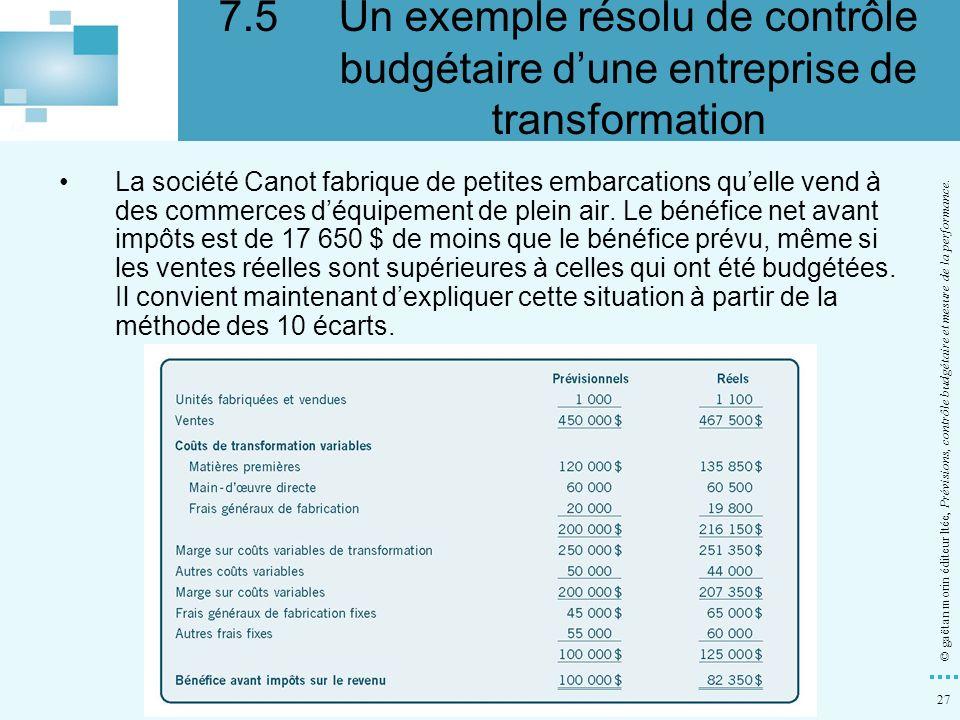 27 © gaëtan morin éditeur ltée, Prévisions, contrôle budgétaire et mesure de la performance. La société Canot fabrique de petites embarcations quelle