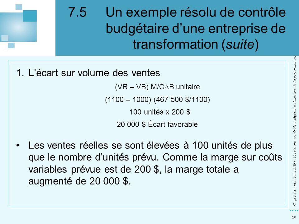 29 © gaëtan morin éditeur ltée, Prévisions, contrôle budgétaire et mesure de la performance. 1.Lécart sur volume des ventes (VR – VB) M/CB unitaire (1