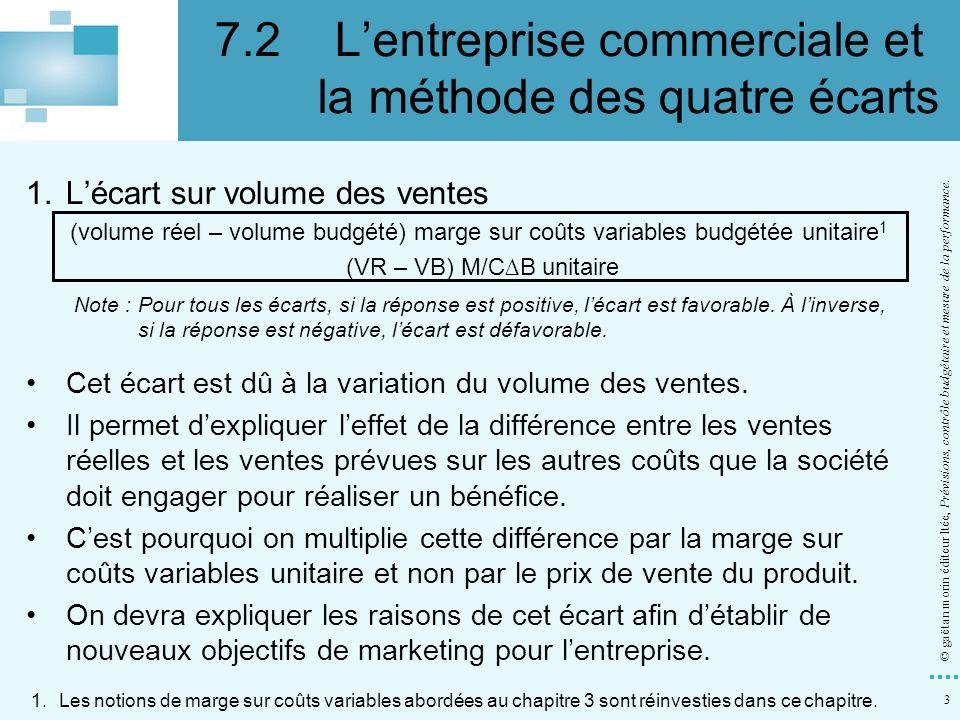 3 © gaëtan morin éditeur ltée, Prévisions, contrôle budgétaire et mesure de la performance. 1.Lécart sur volume des ventes (volume réel – volume budgé