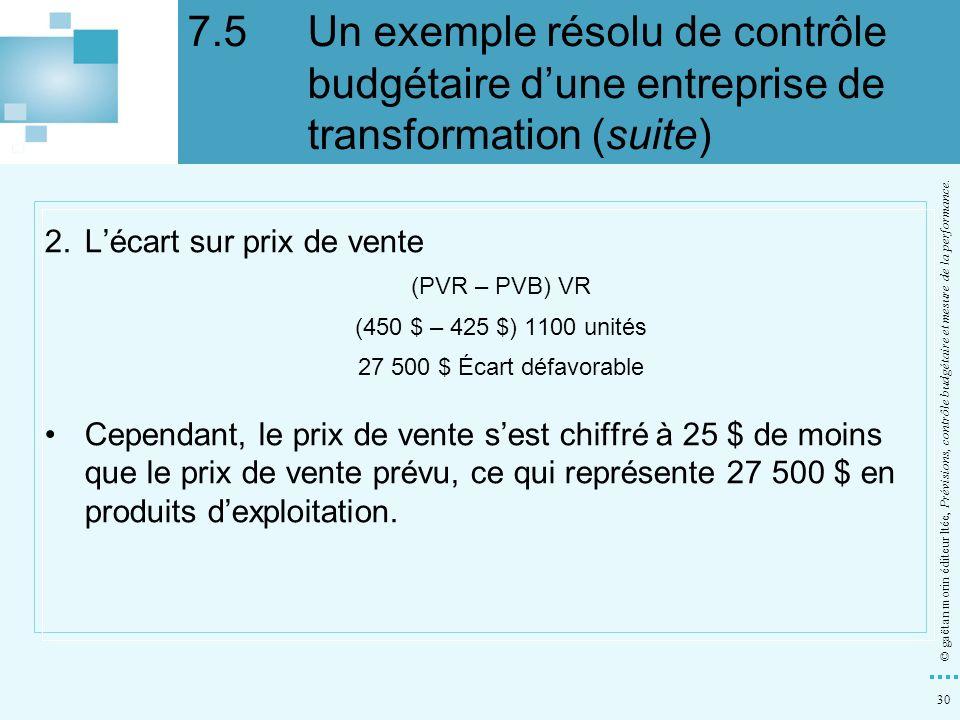 30 © gaëtan morin éditeur ltée, Prévisions, contrôle budgétaire et mesure de la performance. 2.Lécart sur prix de vente (PVR – PVB) VR (450 $ – 425 $)