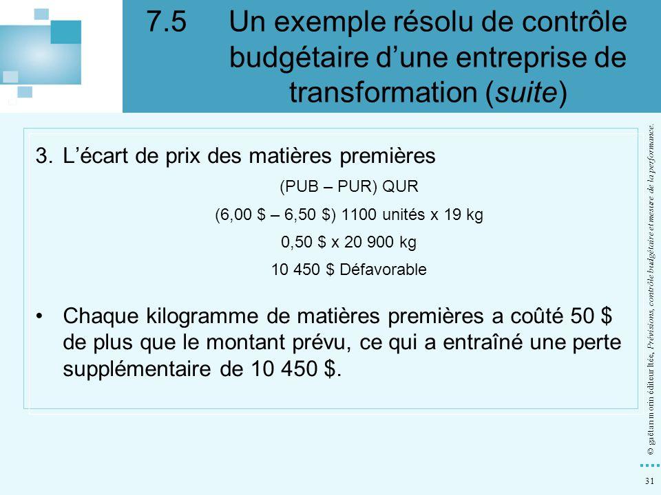 31 © gaëtan morin éditeur ltée, Prévisions, contrôle budgétaire et mesure de la performance. 3.Lécart de prix des matières premières (PUB – PUR) QUR (
