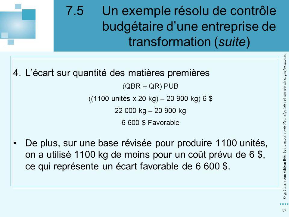 32 © gaëtan morin éditeur ltée, Prévisions, contrôle budgétaire et mesure de la performance. 4.Lécart sur quantité des matières premières (QBR – QR) P