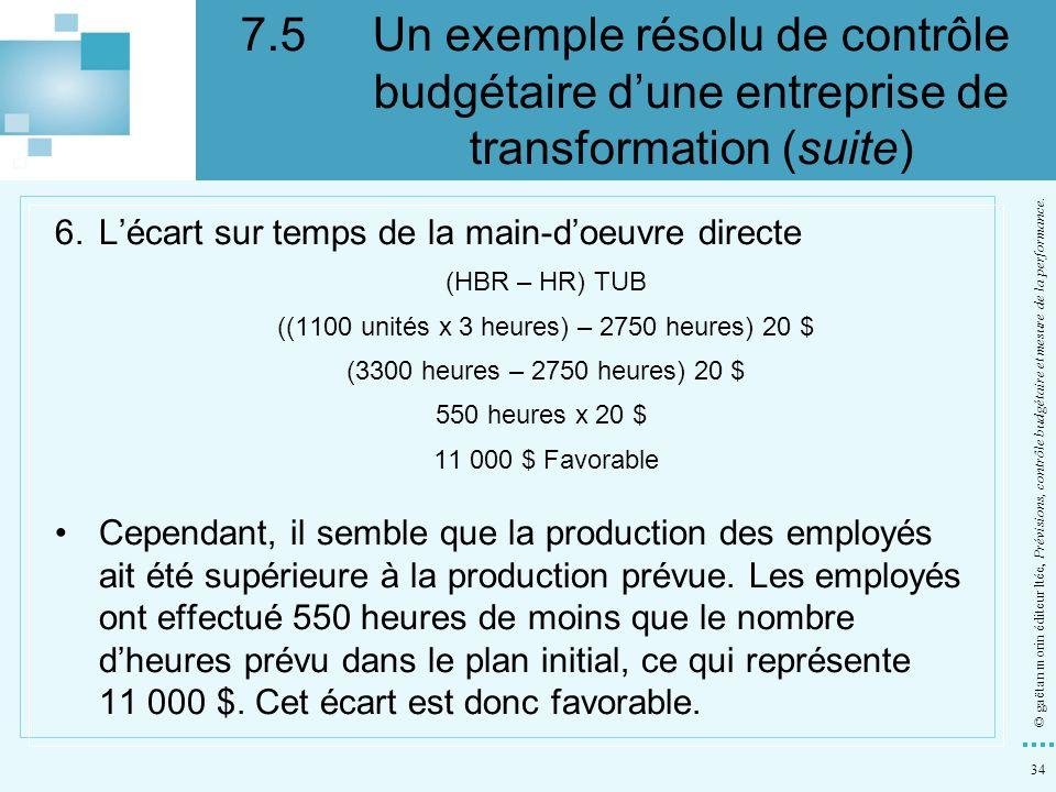 34 © gaëtan morin éditeur ltée, Prévisions, contrôle budgétaire et mesure de la performance. 6.Lécart sur temps de la main-doeuvre directe (HBR – HR)