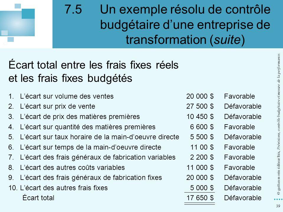 39 © gaëtan morin éditeur ltée, Prévisions, contrôle budgétaire et mesure de la performance. Écart total entre les frais fixes réels et les frais fixe