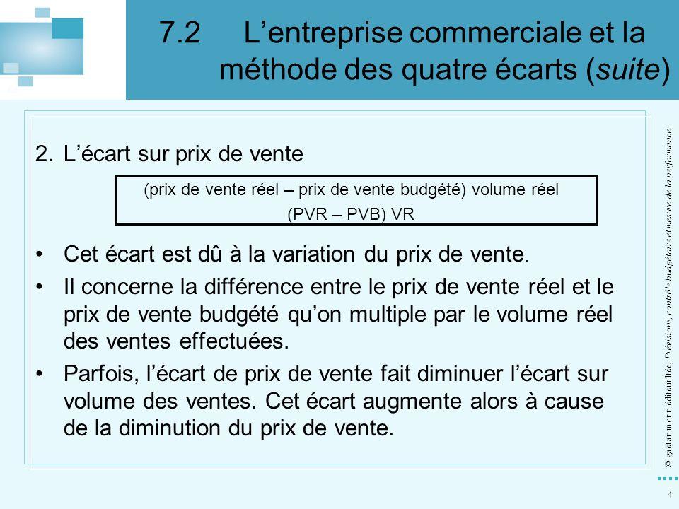4 © gaëtan morin éditeur ltée, Prévisions, contrôle budgétaire et mesure de la performance. 2.Lécart sur prix de vente (prix de vente réel – prix de v