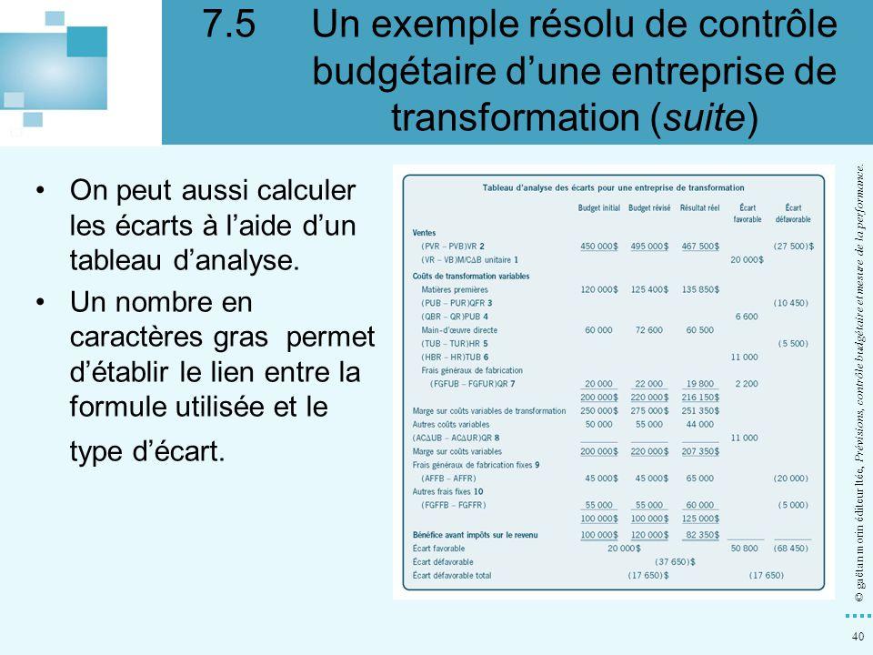 40 © gaëtan morin éditeur ltée, Prévisions, contrôle budgétaire et mesure de la performance. On peut aussi calculer les écarts à laide dun tableau dan