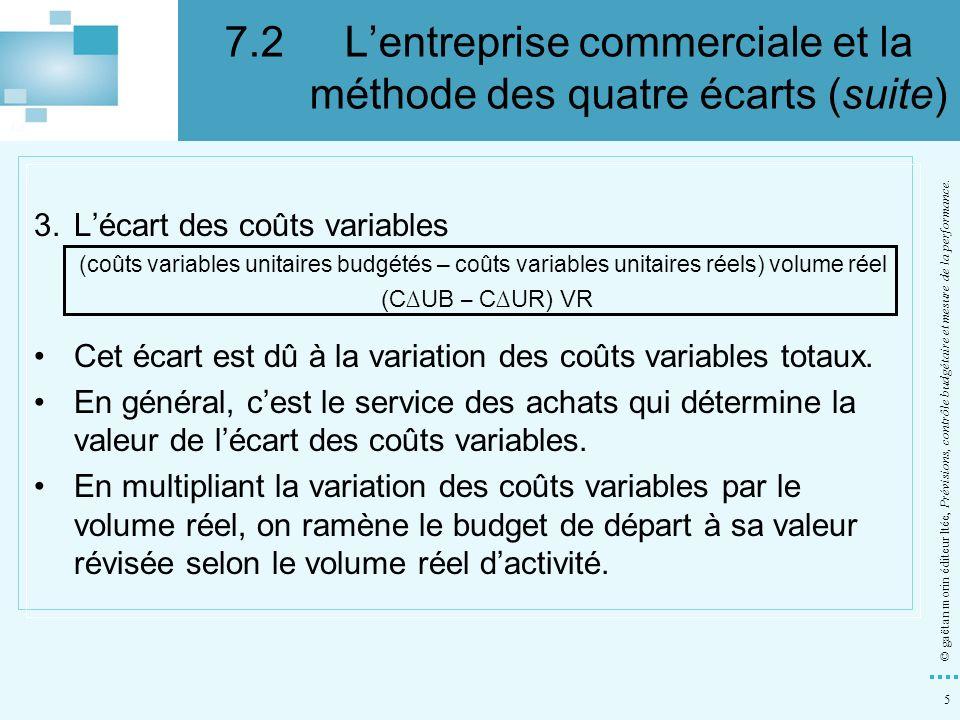 5 © gaëtan morin éditeur ltée, Prévisions, contrôle budgétaire et mesure de la performance. 3.Lécart des coûts variables (coûts variables unitaires bu