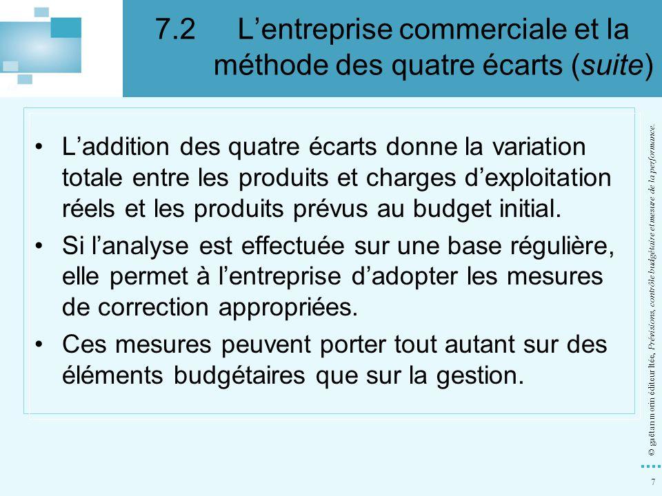 7 © gaëtan morin éditeur ltée, Prévisions, contrôle budgétaire et mesure de la performance. Laddition des quatre écarts donne la variation totale entr