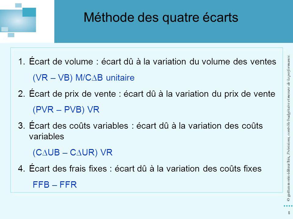 8 © gaëtan morin éditeur ltée, Prévisions, contrôle budgétaire et mesure de la performance. 1.Écart de volume : écart dû à la variation du volume des