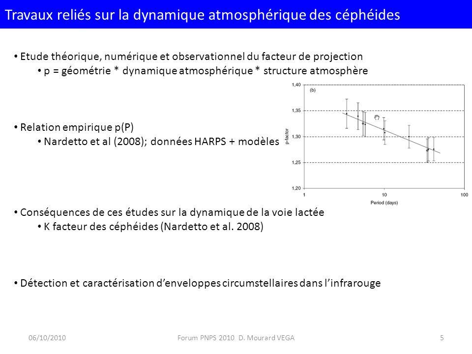 Travaux reliés sur la dynamique atmosphérique des céphéides 06/10/20105Forum PNPS 2010 D.