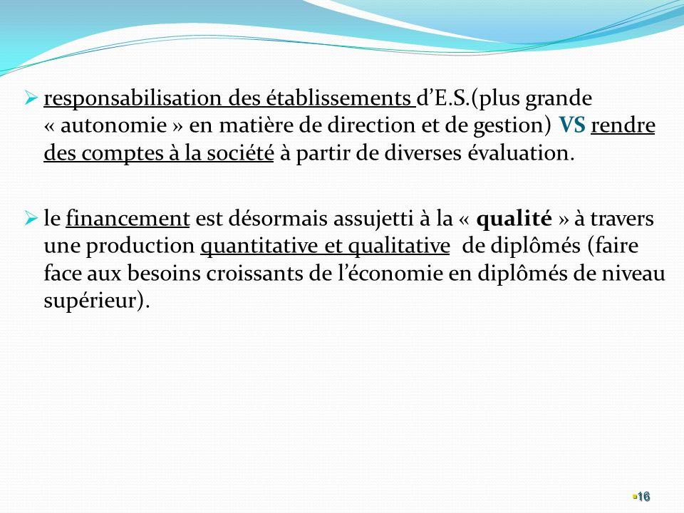 16 responsabilisation des établissements dE.S.(plus grande « autonomie » en matière de direction et de gestion) VS rendre des comptes à la société à partir de diverses évaluation.