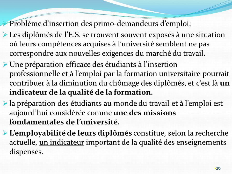 20 Problème dinsertion des primo-demandeurs demploi; Les diplômés de lE.S.