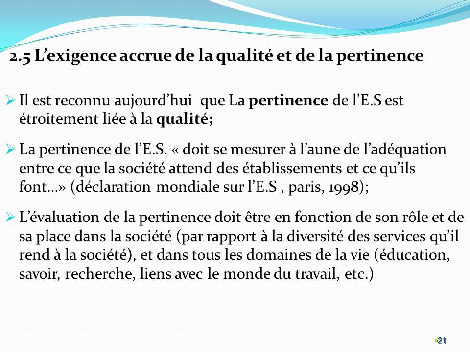 21 2.5 Lexigence accrue de la qualité et de la pertinence Il est reconnu aujourdhui que La pertinence de lE.S est étroitement liée à la qualité; La pertinence de lE.S.