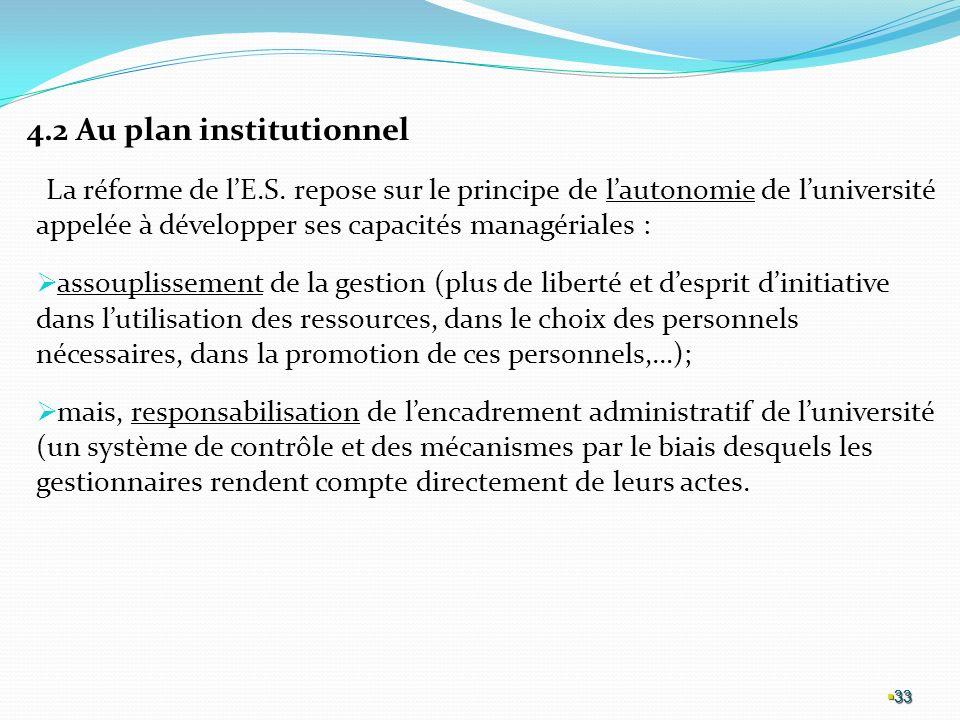 33 4.2 Au plan institutionnel La réforme de lE.S.
