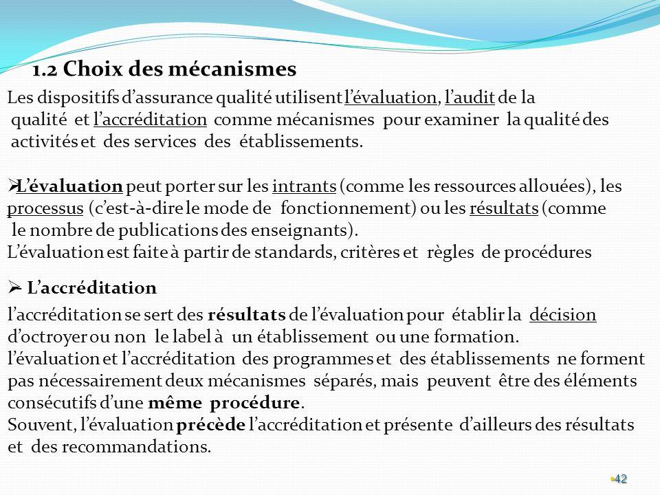42 1.2 Choix des mécanismes Les dispositifs dassurance qualité utilisent lévaluation, laudit de la qualité et laccréditation comme mécanismes pour examiner la qualité des activités et des services des établissements.