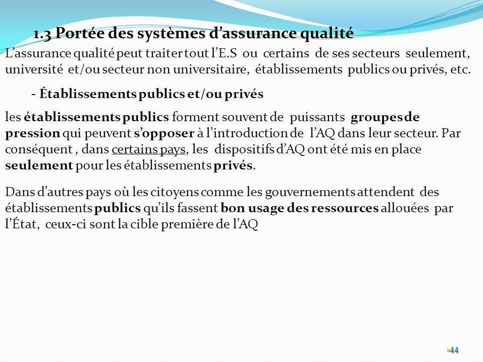 44 1.3 Portée des systèmes dassurance qualité Lassurance qualité peut traiter tout lE.S ou certains de ses secteurs seulement, université et/ou secteur non universitaire, établissements publics ou privés, etc.