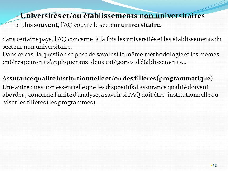45 - Universités et/ou établissements non universitaires Le plus souvent, lAQ couvre le secteur universitaire.