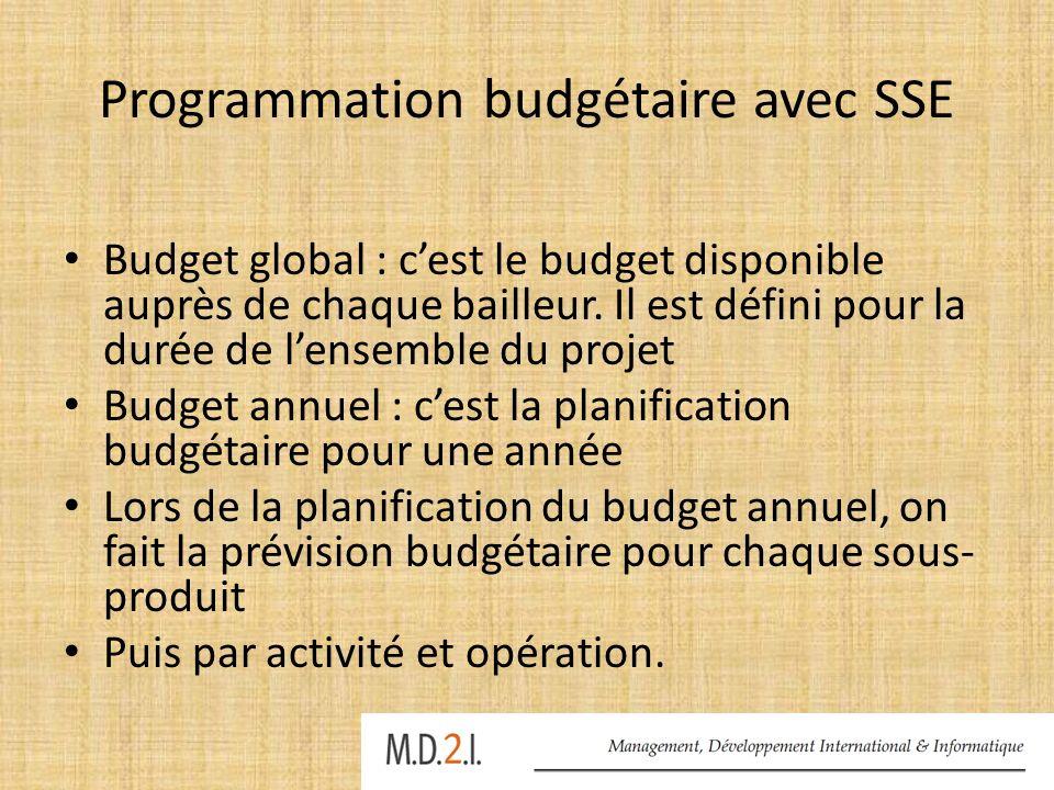 Programmation budgétaire avec SSE Budget global : cest le budget disponible auprès de chaque bailleur. Il est défini pour la durée de lensemble du pro