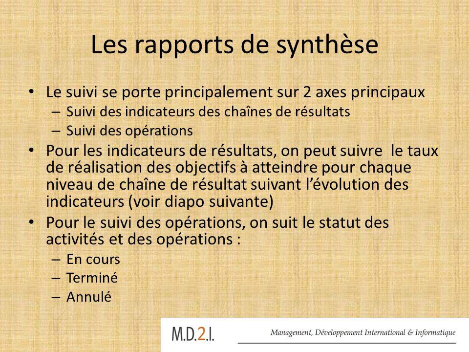 Les rapports de synthèse Le suivi se porte principalement sur 2 axes principaux – Suivi des indicateurs des chaînes de résultats – Suivi des opération