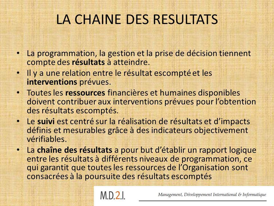LA CHAINE DES RESULTATS (2) Un résultat est un changement détat descriptible et mesurable découlant dun rapport de cause à effet induit par une activité.