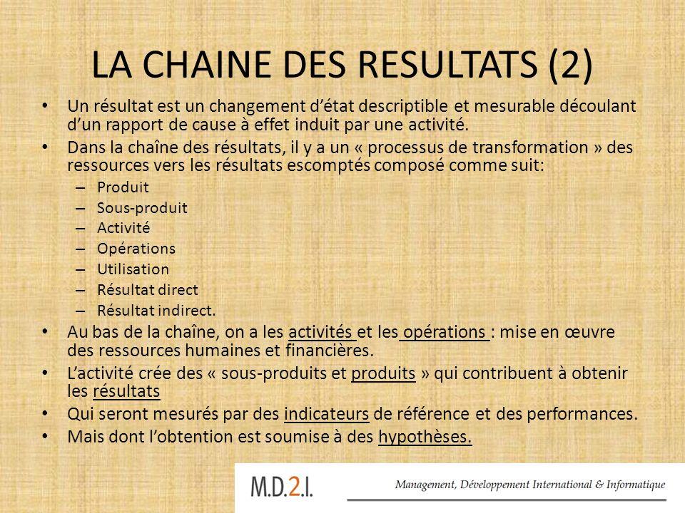 LA CHAINE DES RESULTATS (2) Un résultat est un changement détat descriptible et mesurable découlant dun rapport de cause à effet induit par une activi
