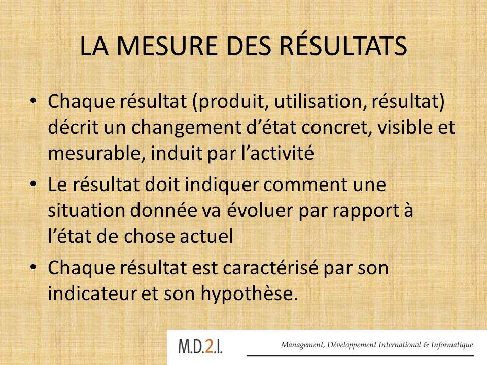 LA MESURE DES RÉSULTATS Chaque résultat (produit, utilisation, résultat) décrit un changement détat concret, visible et mesurable, induit par lactivit