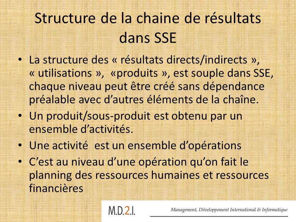 Structure de la chaine de résultats dans SSE La structure des « résultats directs/indirects », « utilisations », «produits », est souple dans SSE, cha