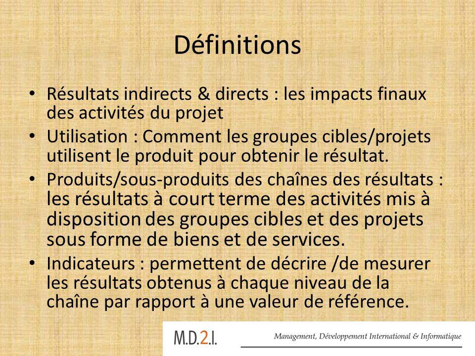 Définitions Résultats indirects & directs : les impacts finaux des activités du projet Utilisation : Comment les groupes cibles/projets utilisent le p